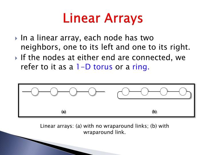 Linear Arrays