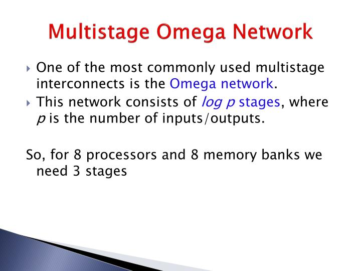 Multistage Omega Network