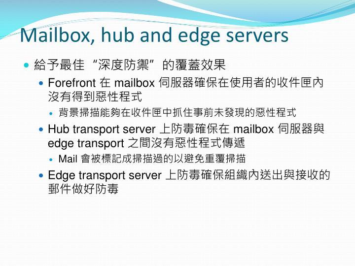 Mailbox, hub and edge servers