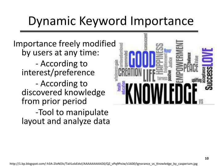 Dynamic Keyword Importance