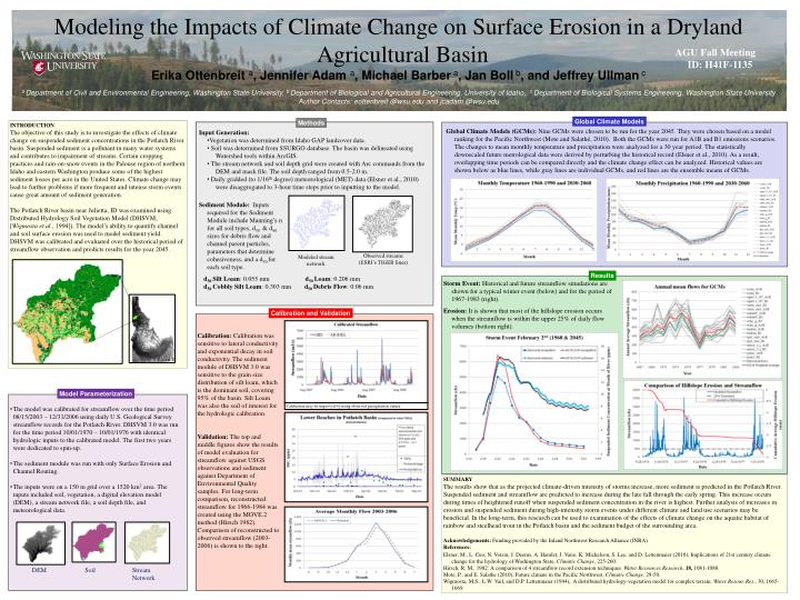 Modeling the Impacts of Climate Change on Surface Erosion in a