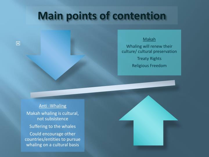 Main points of contention