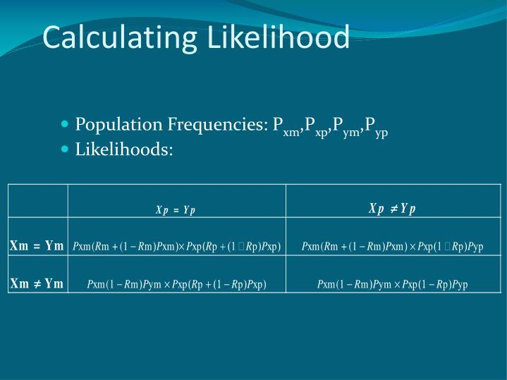 Calculating Likelihood