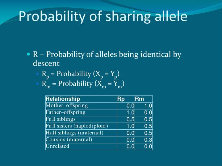 Probability of sharing allele