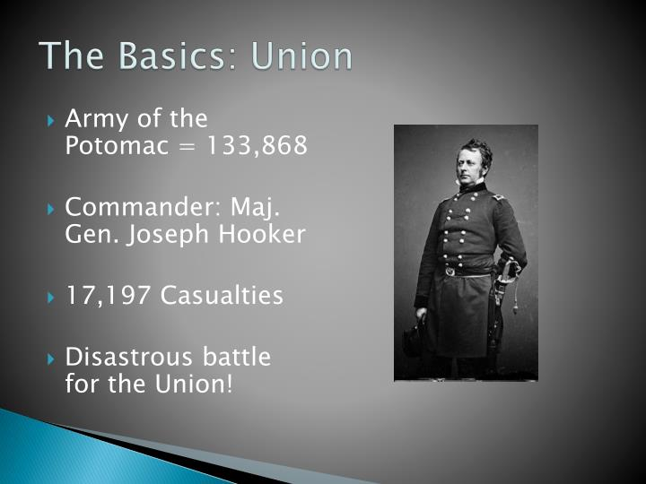 The basics union