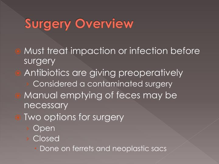 Surgery Overview