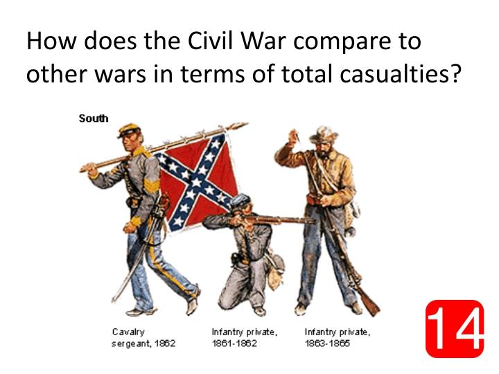How does the Civil War compare to other wars in terms of total casualties?
