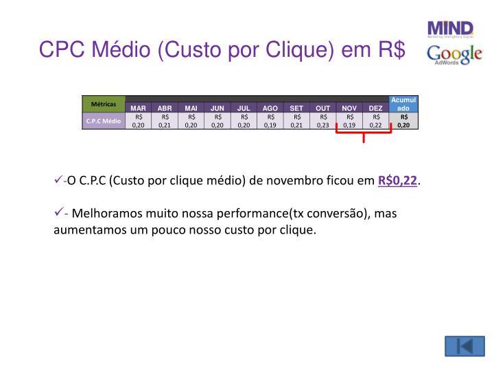 CPC Médio (Custo por Clique) em R$