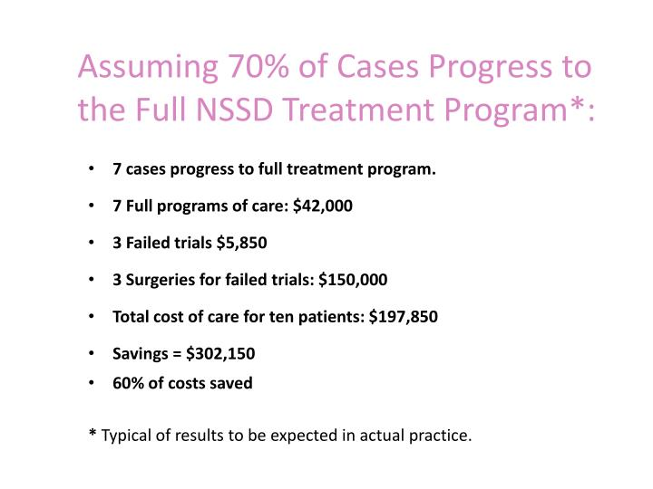 Assuming 70% of Cases Progress to the Full NSSD Treatment