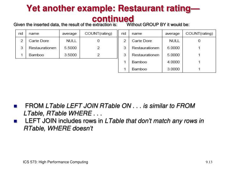 Yet another example: Restaurant rating—continued