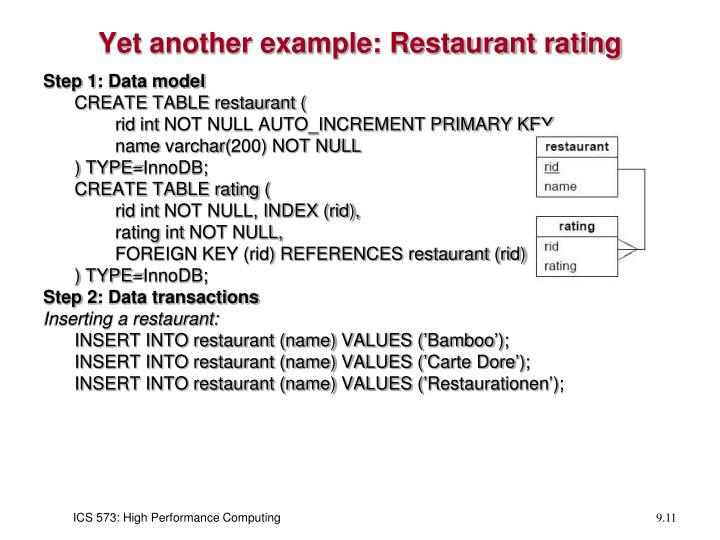 Yet another example: Restaurant rating