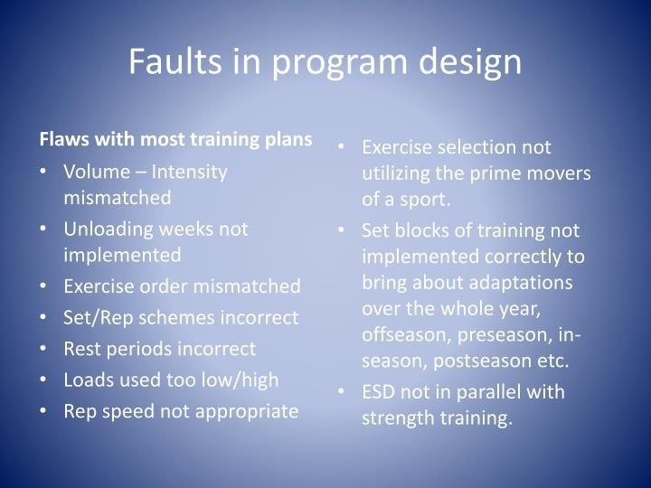Faults in program design