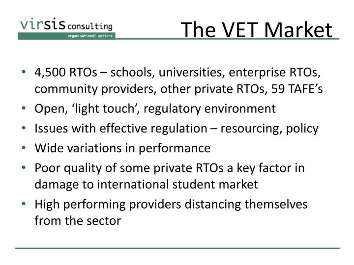 The VET Market