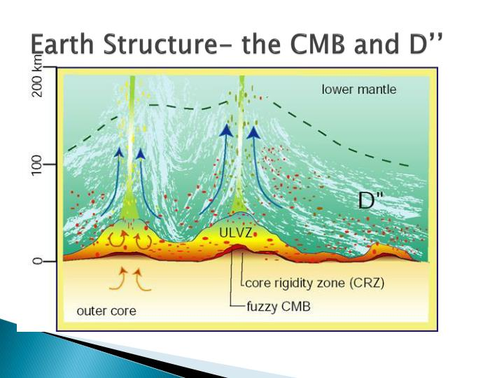 Earth Structure- the CMB and D''