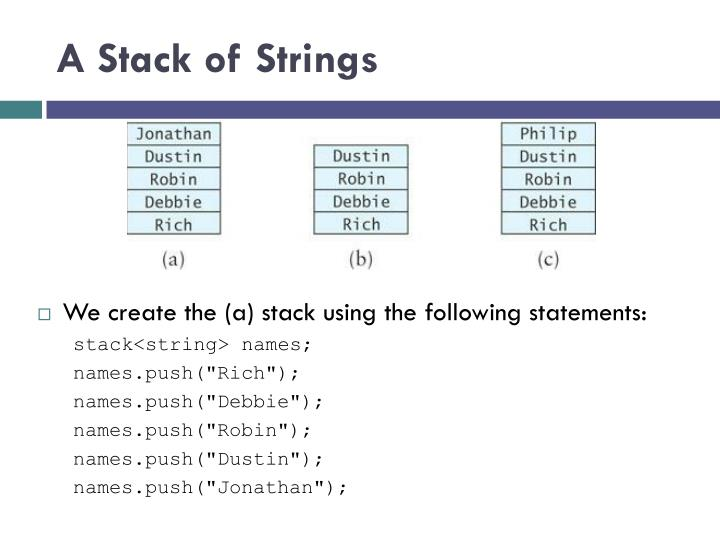A Stack of Strings