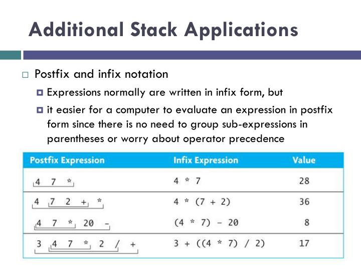 Additional Stack Applications