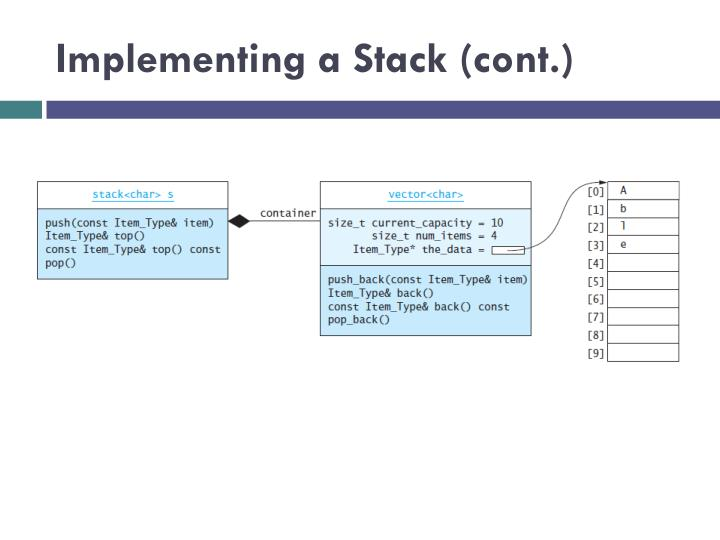 Implementing a Stack (cont.)