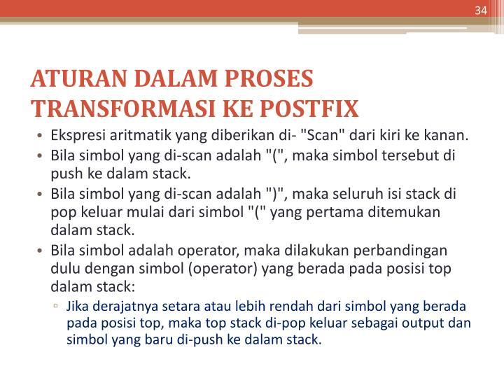ATURAN DALAM PROSES TRANSFORMASI KE POSTFIX