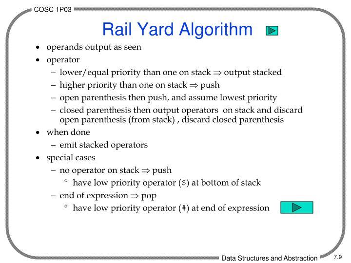 Rail Yard Algorithm