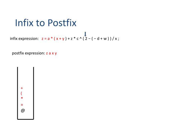 Infix to Postfix