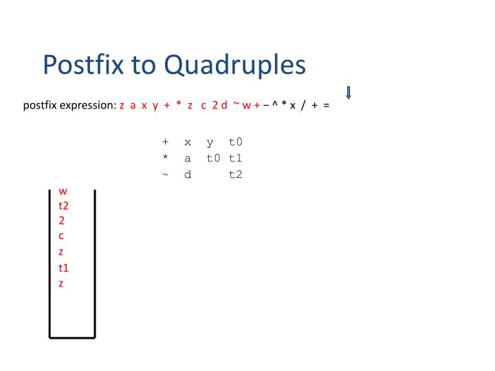 Postfix to Quadruples