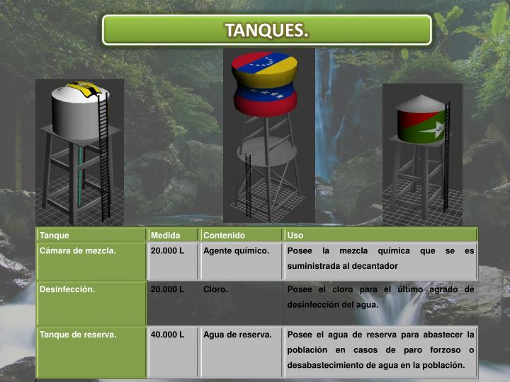TANQUES.