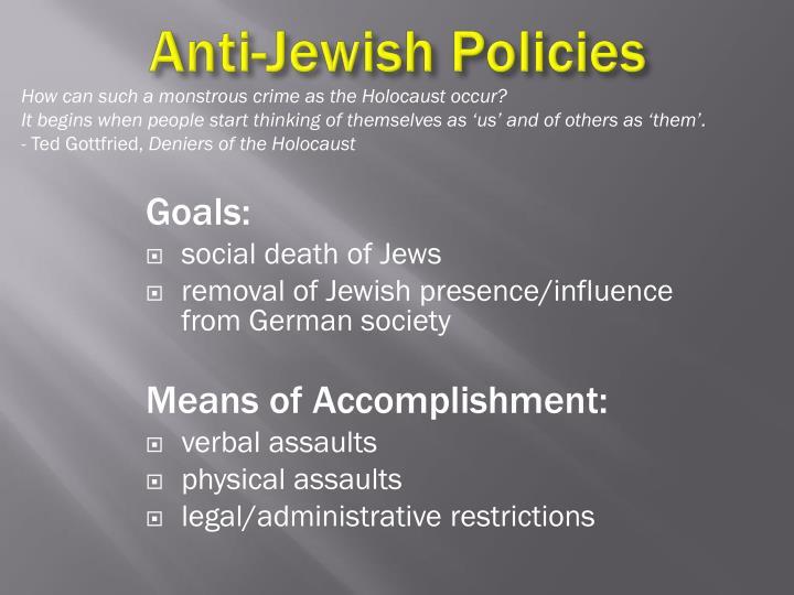 Anti-Jewish Policies
