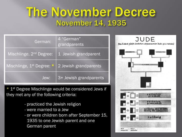 The November Decree