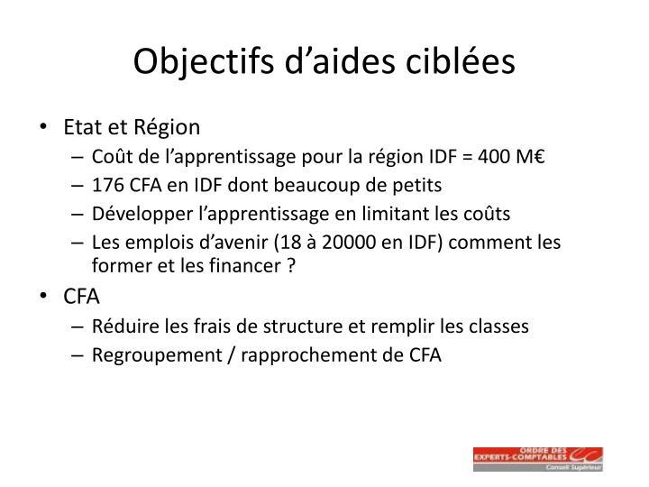 Objectifs d'aides ciblées