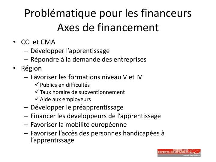 Problématique pour les financeurs