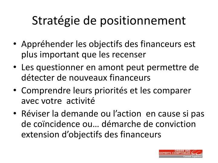 Stratégie de positionnement