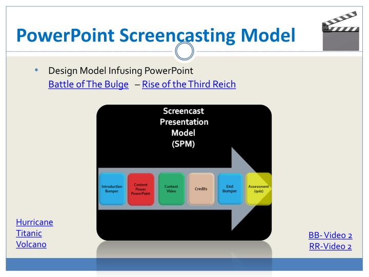PowerPoint Screencasting Model