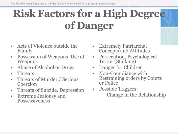Risk factors for a high degree of danger1