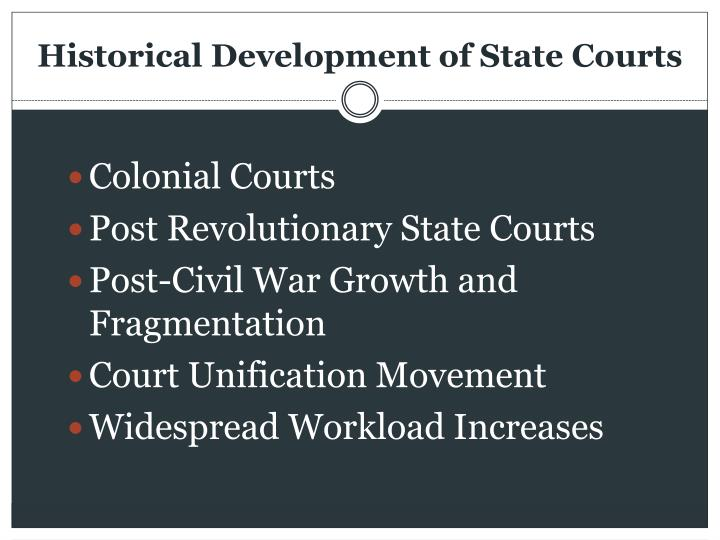 Historical Development of State Courts