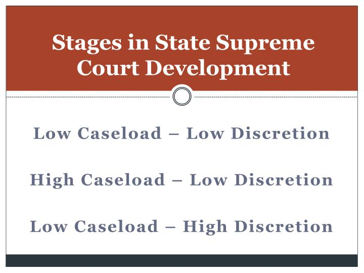 Stages in State Supreme