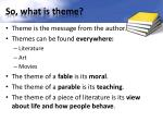 so what is theme