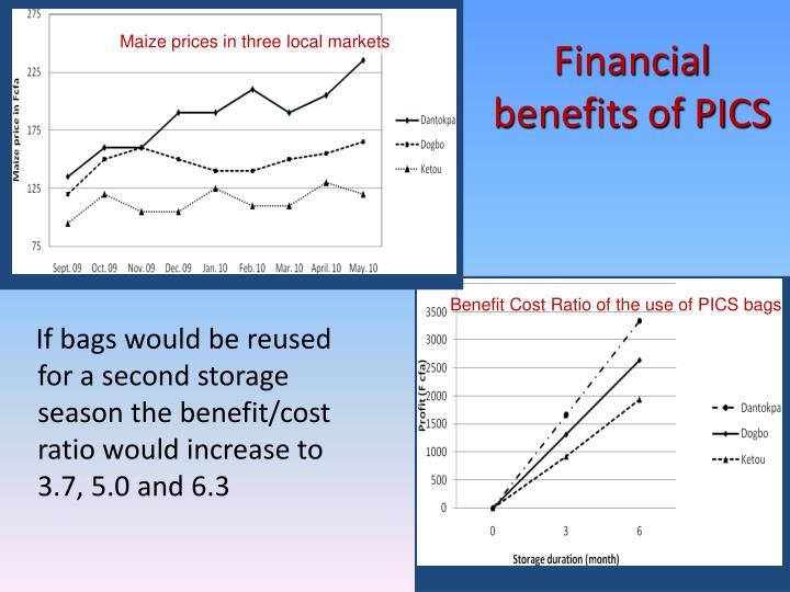 Financial benefits of PICS