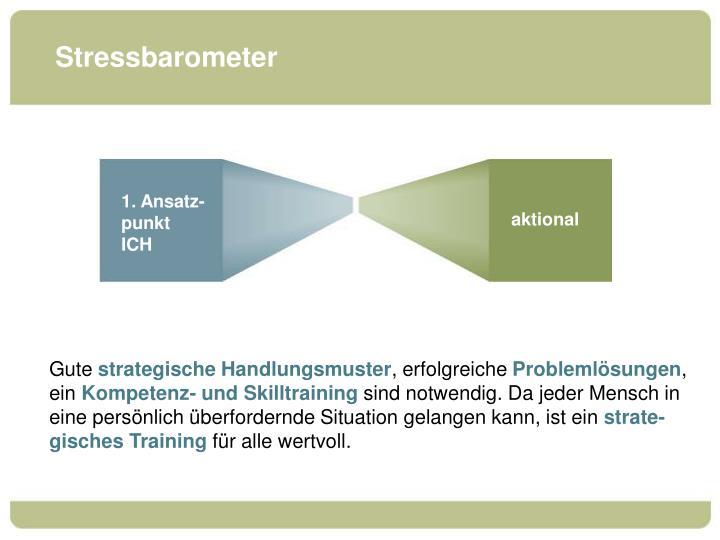 Stressbarometer