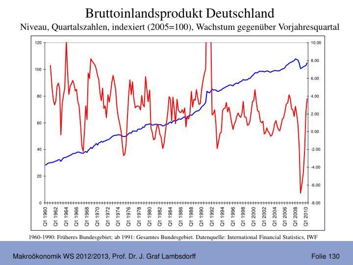 Bruttoinlandsprodukt Deutschland