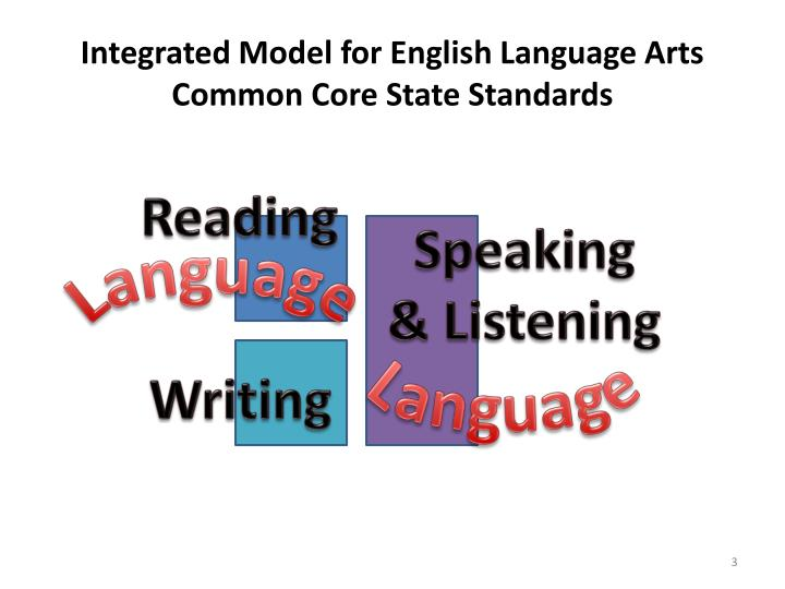 Integrated Model for English Language Arts