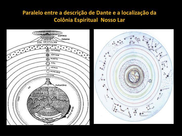 Paralelo entre a descrição de Dante e a localização da Colônia Espiritual  Nosso Lar