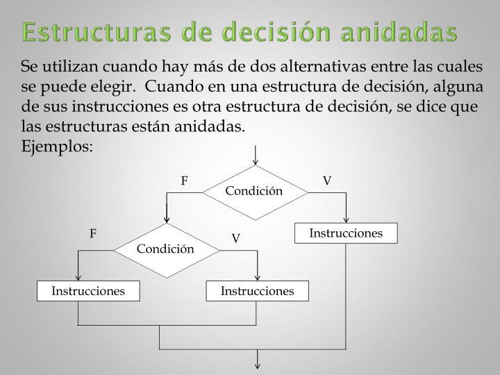 Estructuras de decisión anidadas