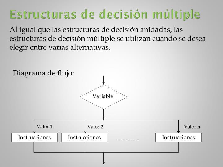 Estructuras de decisión múltiple
