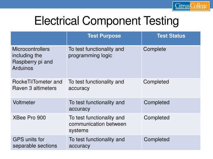 Electrical Component Testing