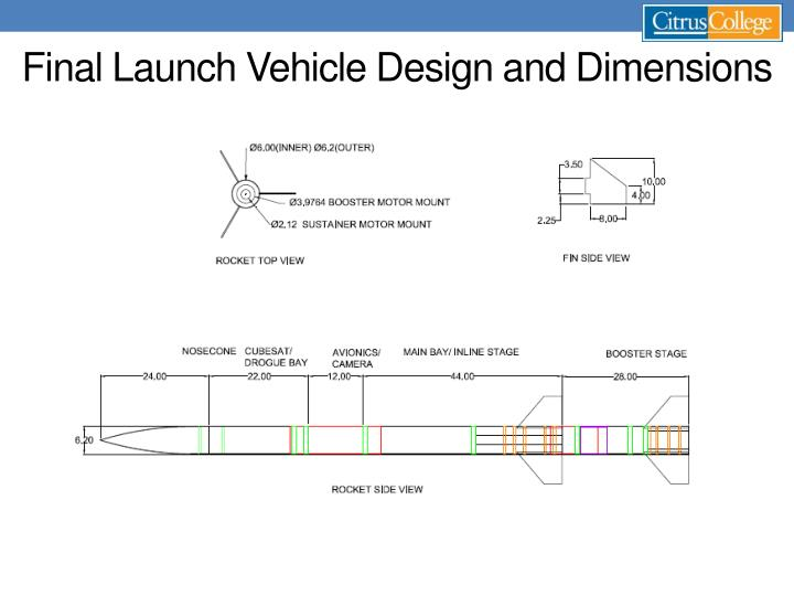 Final Launch Vehicle Design and Dimensions