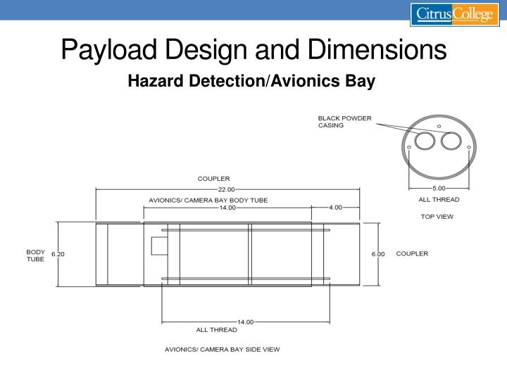 Payload Design and Dimensions