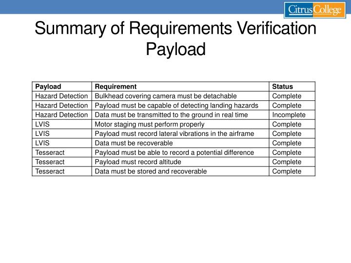 Summary of Requirements Verification