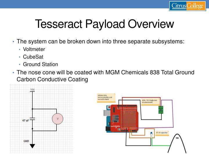 Tesseract Payload Overview