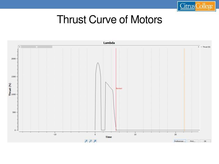 Thrust Curve of Motors