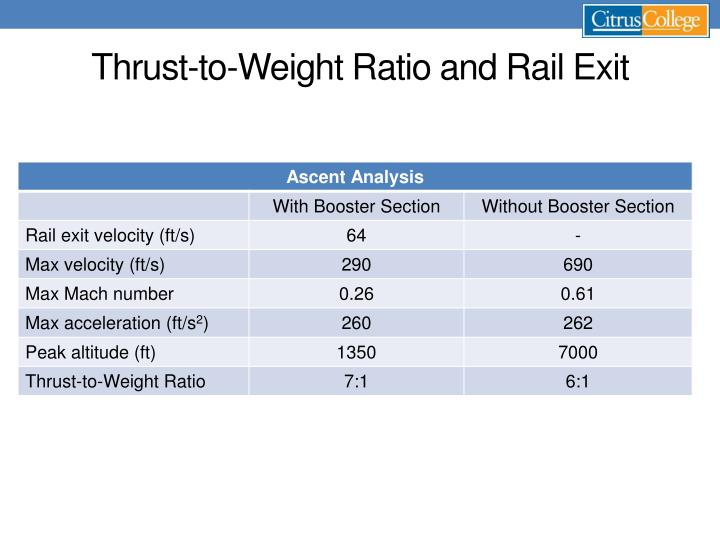 Thrust-to-Weight Ratio and Rail Exit